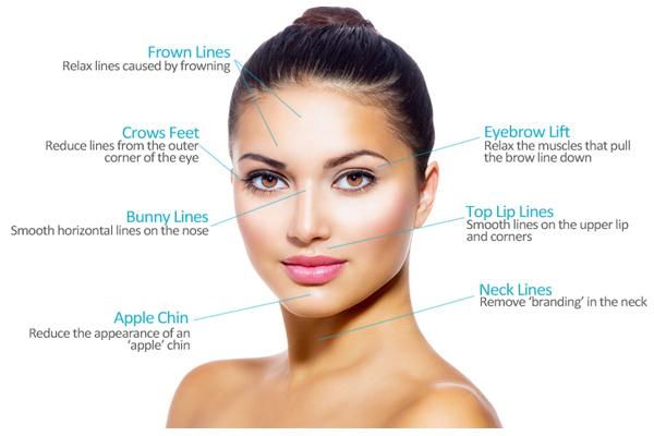 Aesthetics - Facials
